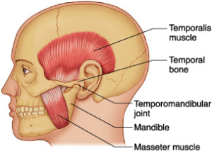 What causes TMJ pain and how is it treated
