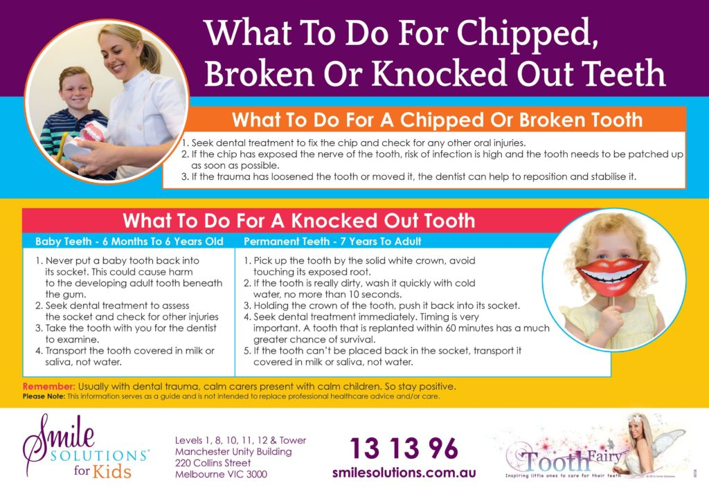 What to do for a chipped or knocked out tooth